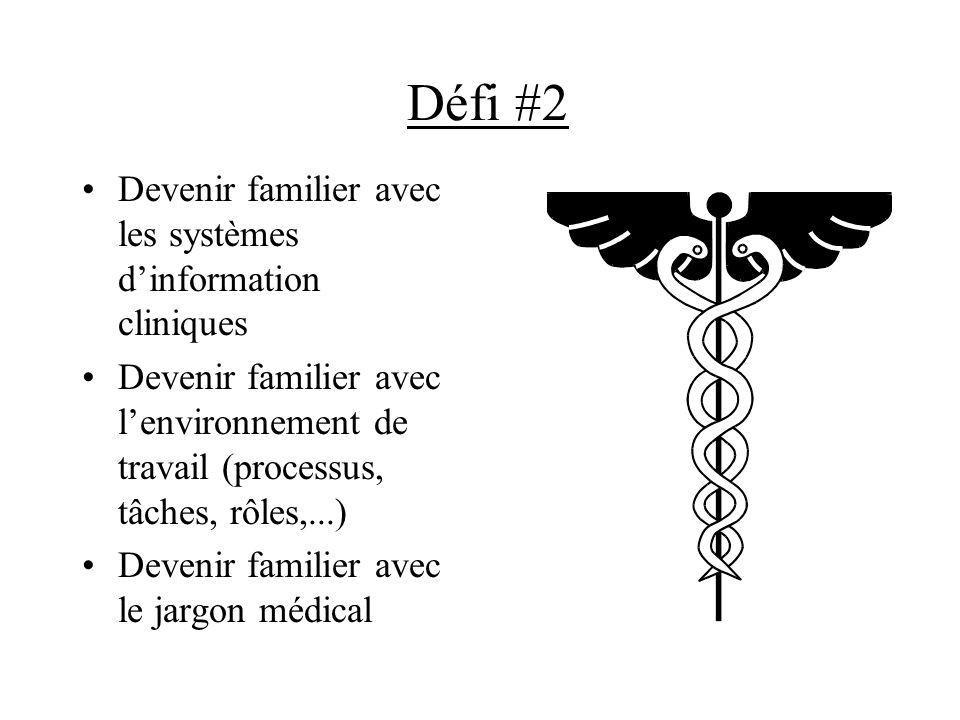 Défi #2 Devenir familier avec les systèmes dinformation cliniques Devenir familier avec lenvironnement de travail (processus, tâches, rôles,...) Devenir familier avec le jargon médical