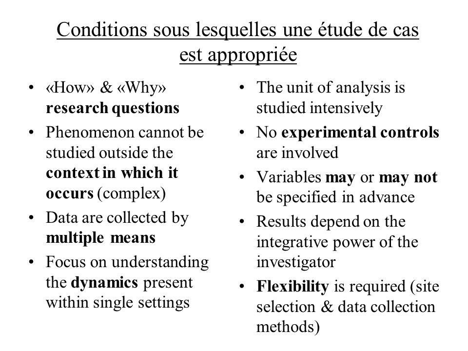 Cadre danalyse / Research Framework Conditions entourant le projet Stratégie dimplantation Succès du projet