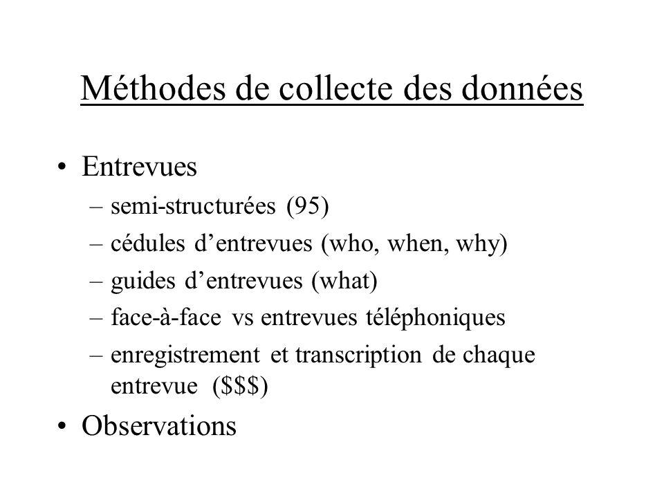 Méthodes de collecte des données Entrevues –semi-structurées (95) –cédules dentrevues (who, when, why) –guides dentrevues (what) –face-à-face vs entre