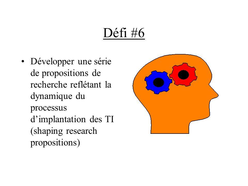 Défi #6 Développer une série de propositions de recherche reflétant la dynamique du processus dimplantation des TI (shaping research propositions)