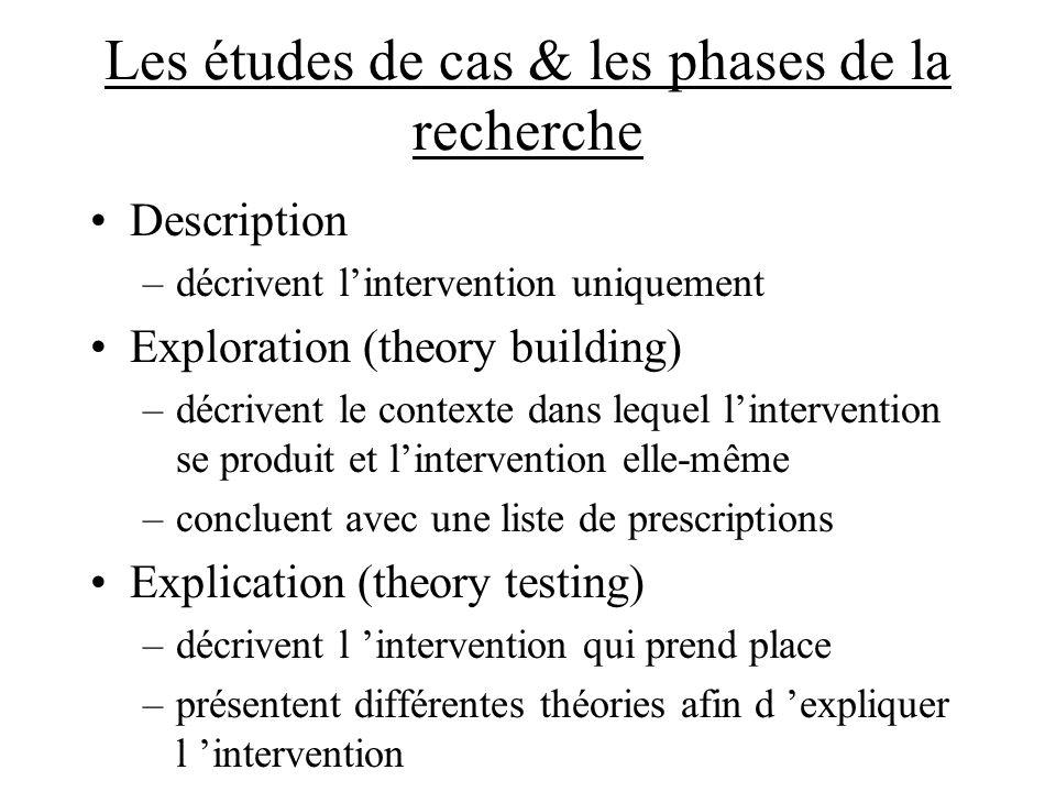 Les études de cas & les phases de la recherche Description –décrivent lintervention uniquement Exploration (theory building) –décrivent le contexte da
