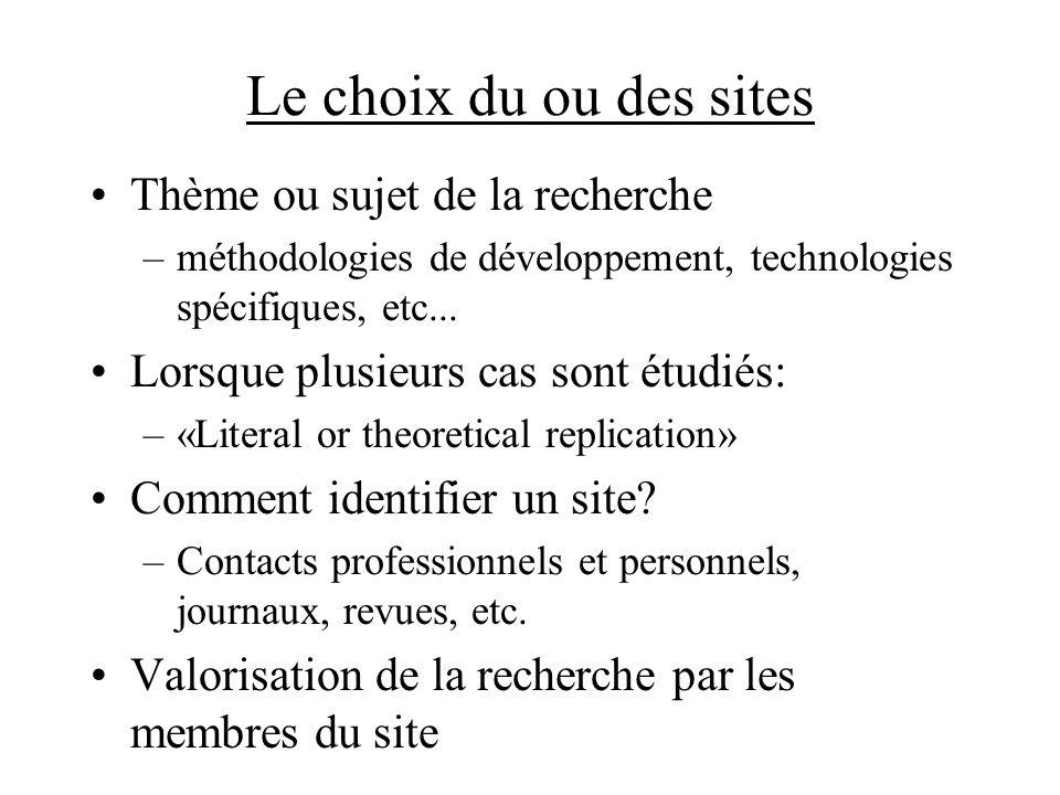 Le choix du ou des sites Thème ou sujet de la recherche –méthodologies de développement, technologies spécifiques, etc... Lorsque plusieurs cas sont é