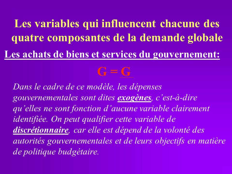 Les variables qui influencent chacune des quatre composantes de la demande globale Les achats de biens et services du gouvernement: G = G Dans le cadr