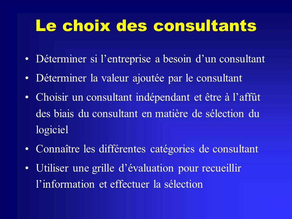 Critères de sélection des logiciels comptables Le logiciel a-t-il des outils de configuration (customization tools) intégrés.