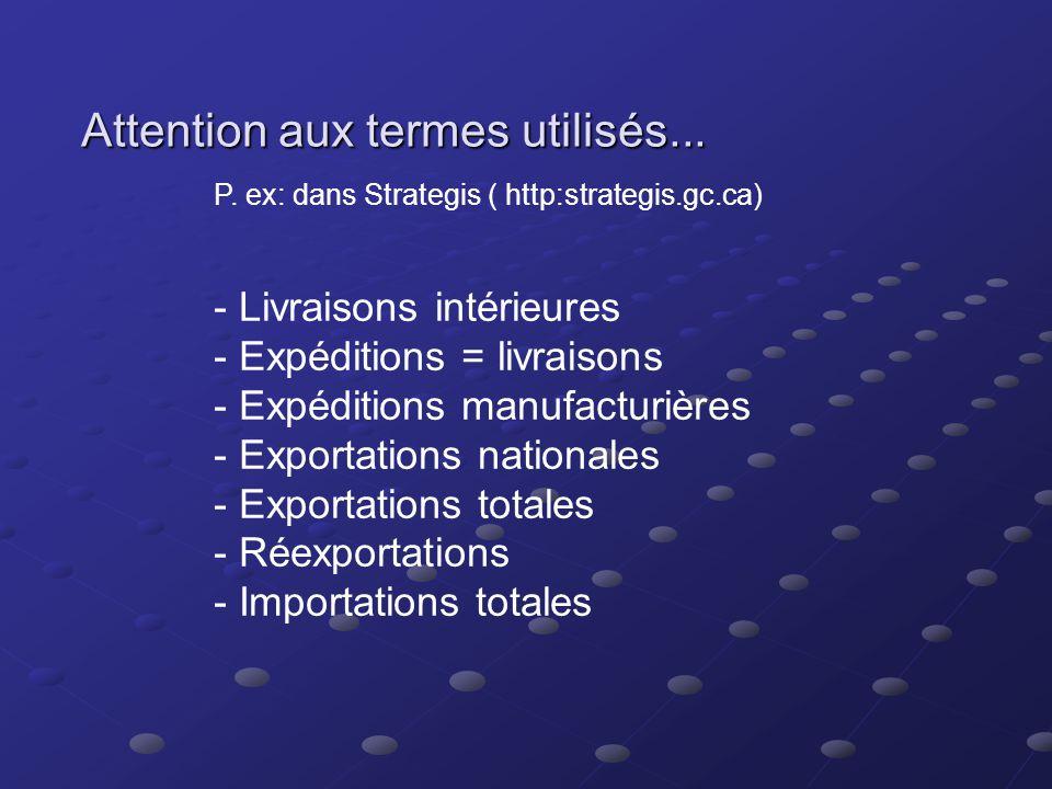MIA = Expéditions - exportations totales + importations totales Dans son expression simplifié: MIA = Expéditions - exportations totales + importations
