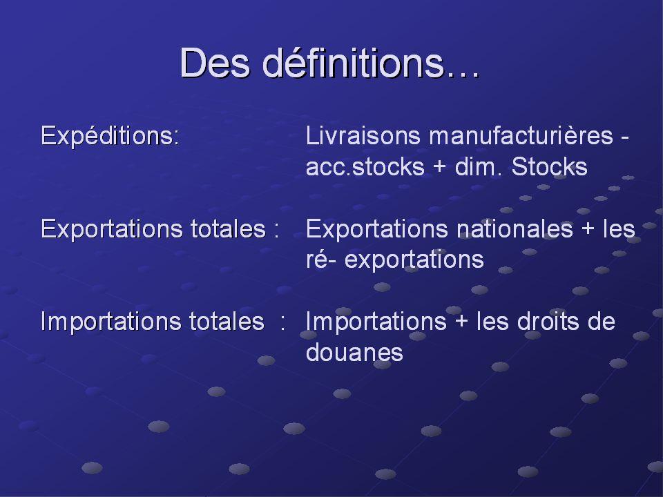Attention aux termes utilisés... P. ex: dans Strategis ( http:strategis.gc.ca) - Livraisons intérieures - Expéditions = livraisons - Expéditions manuf