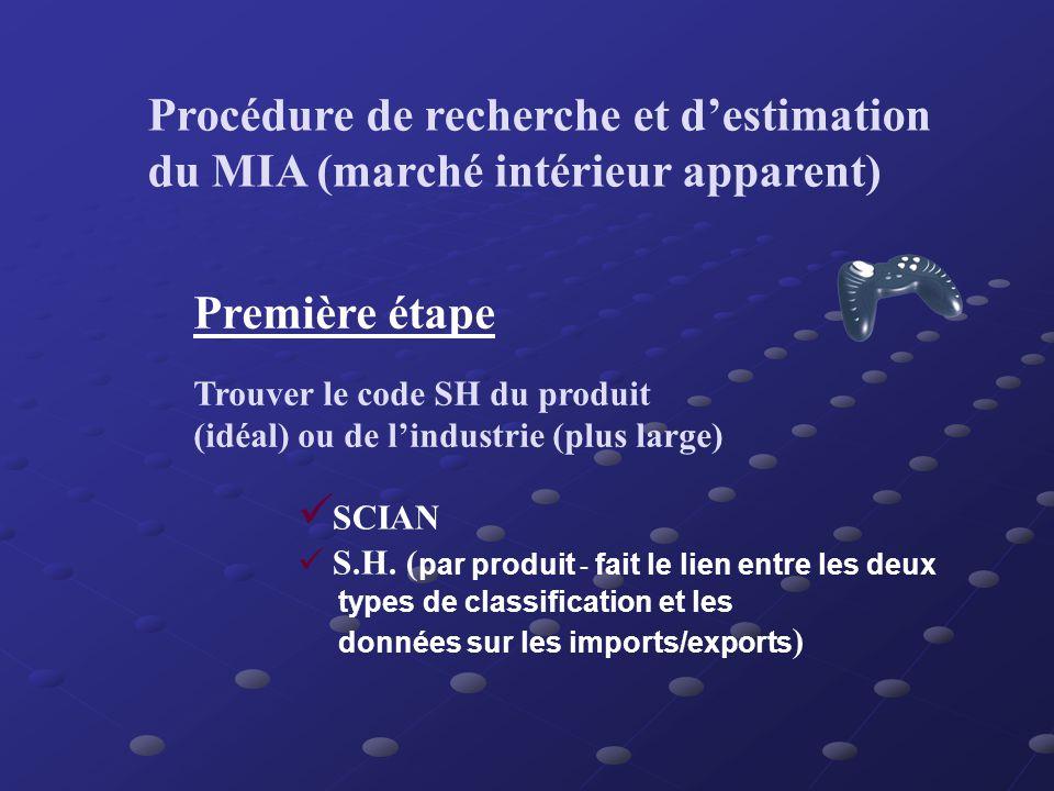 A consulter aussi Site d Industrie Canada: Strategis http://strategis.gc.ca Information aussi disponible par type de produits CIB (classification industrielle des biens), SCIAN