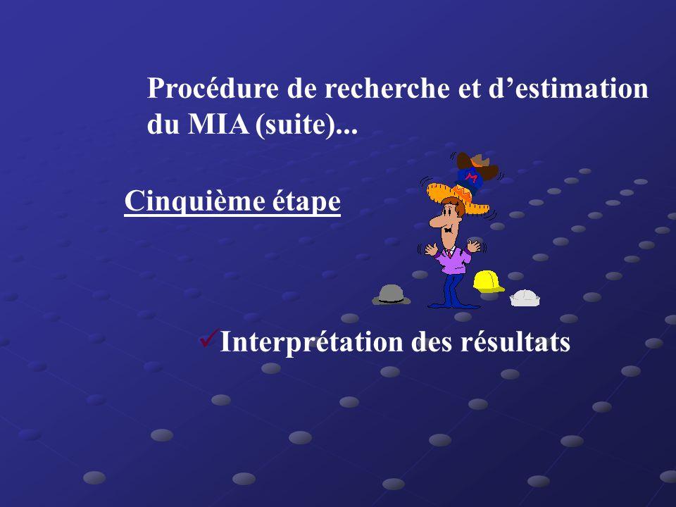 Procédure de recherche et destimation du MIA (suite)... Quatrième étape Analyse de la MIA calcul ($ courants et $ constants) mise en forme (tableau, g