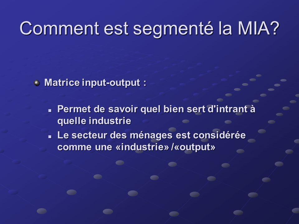 Utilisation des matrices d'Entrées-Sorties dans le cadre de l analyse d'un marché industriel