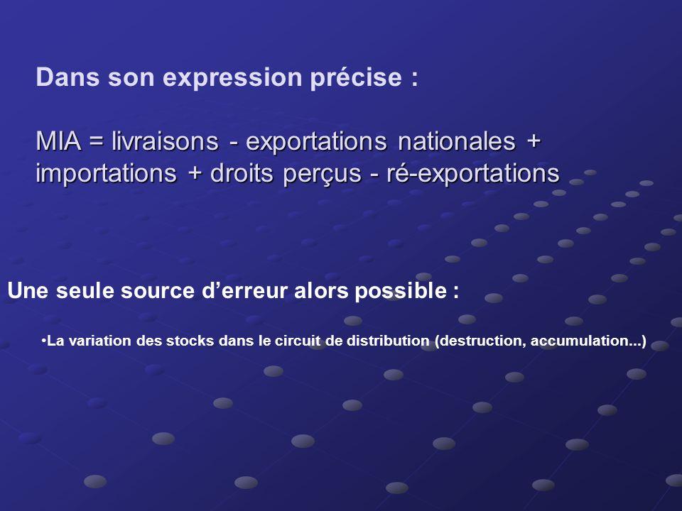 DEUX SOURCES DE BIAIS : les ré-exportations les ré-exportations les droits perçus ou tarifs douaniers les droits perçus ou tarifs douaniers