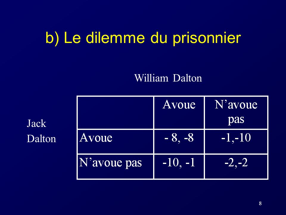 8 b) Le dilemme du prisonnier William Dalton Jack Dalton