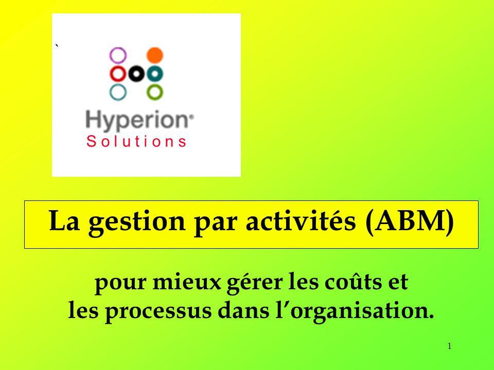 1 La gestion par activités (ABM) pour mieux gérer les coûts et les processus dans lorganisation.