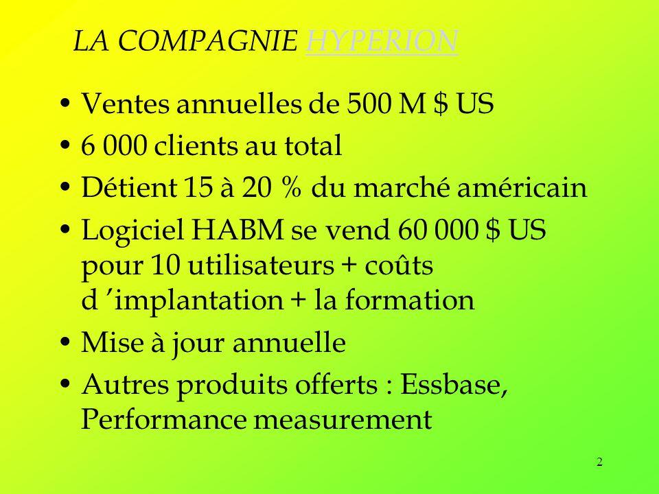 13 S o l u t i o n s Exemple de scénario utilisant le système HYPERION ABM Application de la gestion par activités