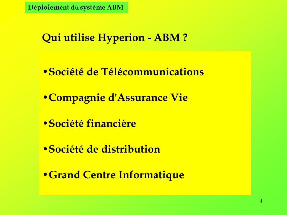 4 Qui utilise Hyperion - ABM .