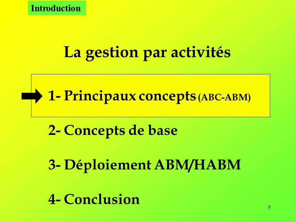 6 ABC est une méthode qui : Mesure le coût et la performance des activités, des ressources et des dépenses.