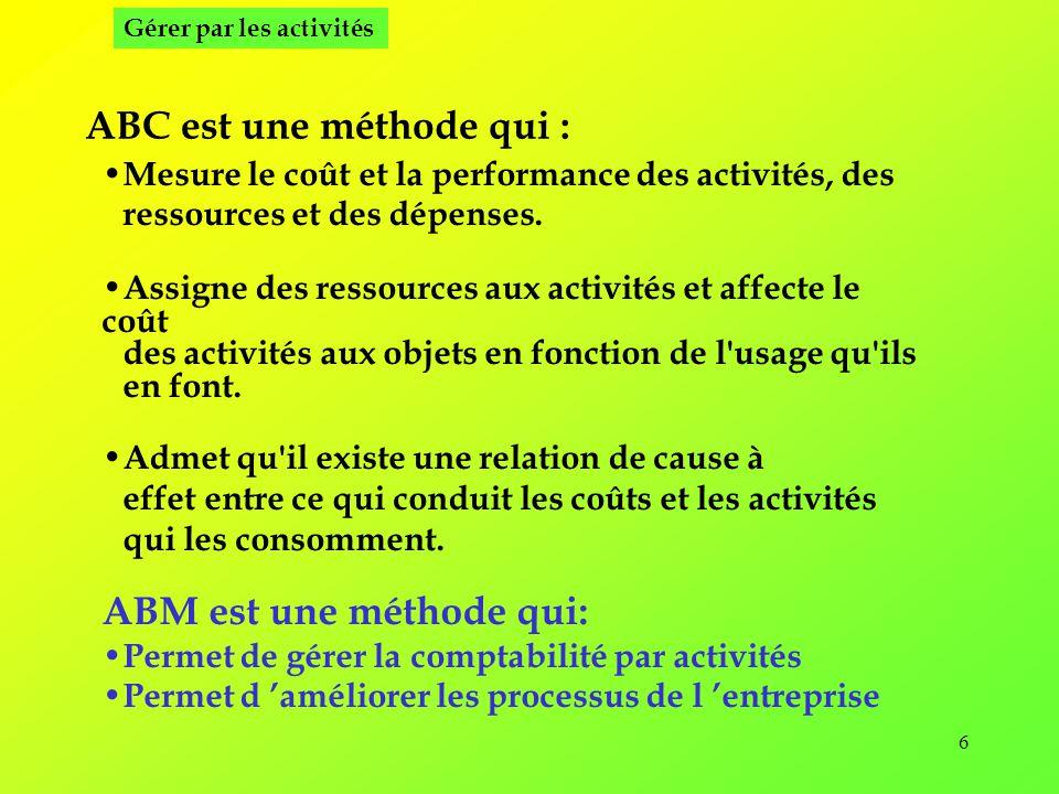 7 La gestion par activités 1- Principaux concepts (ABC-ABM) 2- Concepts de base 3- Déploiement ABM/HABM 4- Conclusion