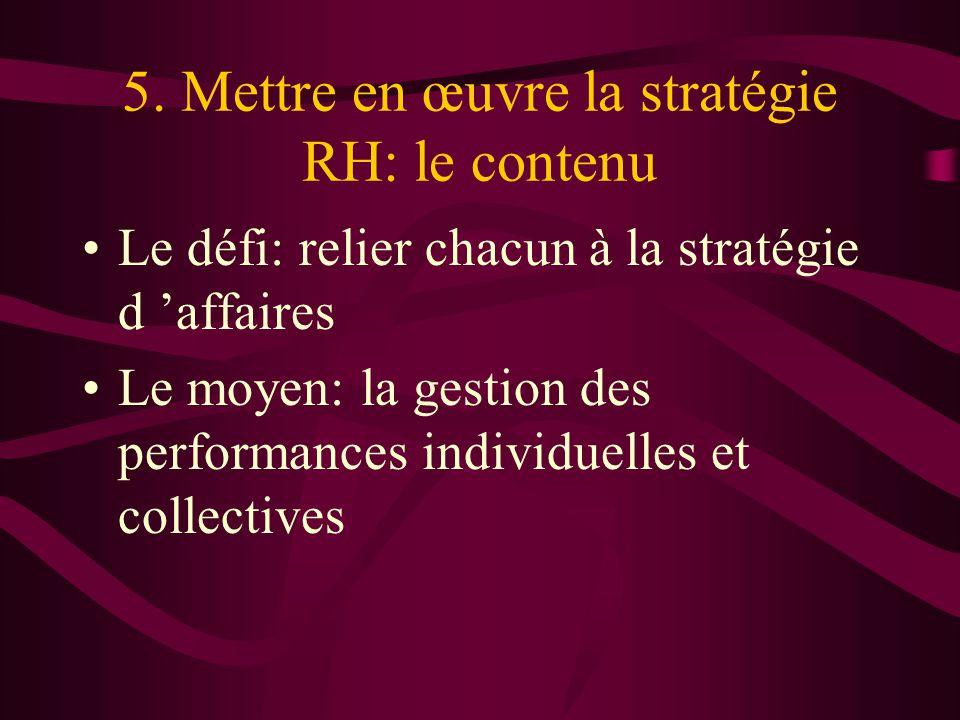 5. Mettre en œuvre la stratégie RH: le contenu Le défi: relier chacun à la stratégie d affaires Le moyen: la gestion des performances individuelles et