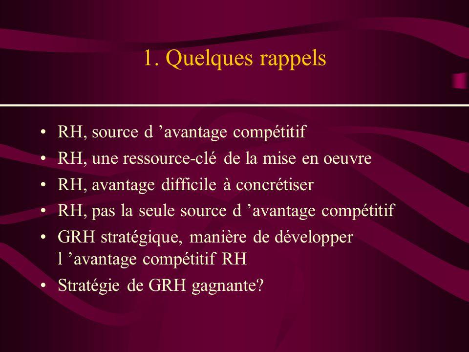 1. Quelques rappels RH, source d avantage compétitif RH, une ressource-clé de la mise en oeuvre RH, avantage difficile à concrétiser RH, pas la seule