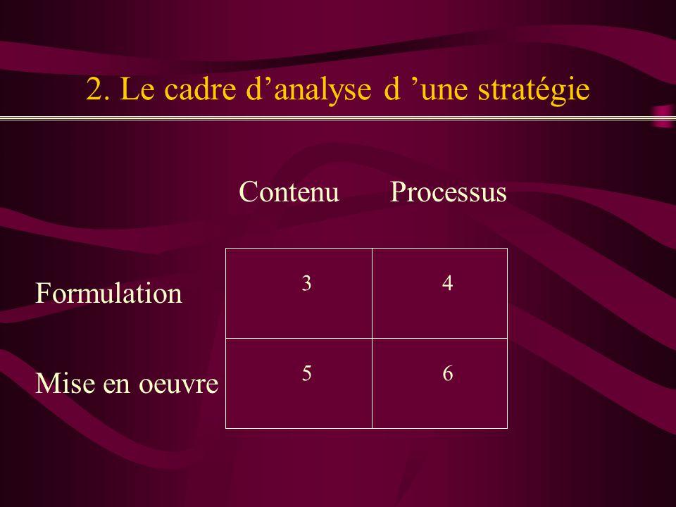 2. Le cadre danalyse d une stratégie ContenuProcessus Formulation Mise en oeuvre 34 56