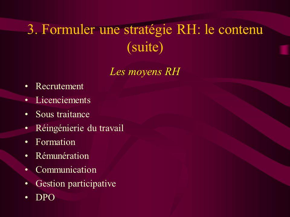 3. Formuler une stratégie RH: le contenu (suite) Les moyens RH Recrutement Licenciements Sous traitance Réingénierie du travail Formation Rémunération