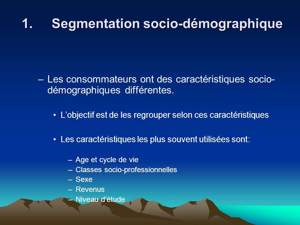Lanalyse nous permet de comprendre sur quelle(s) base(s) nous pourrons éventuellement développer des stratégies de différenciation : Segmentation socio-démographique Segmentation par avantages recherchés Segmentation comportementale Segmentation géographique Segmentation socio-culturelle (ou psychographique)