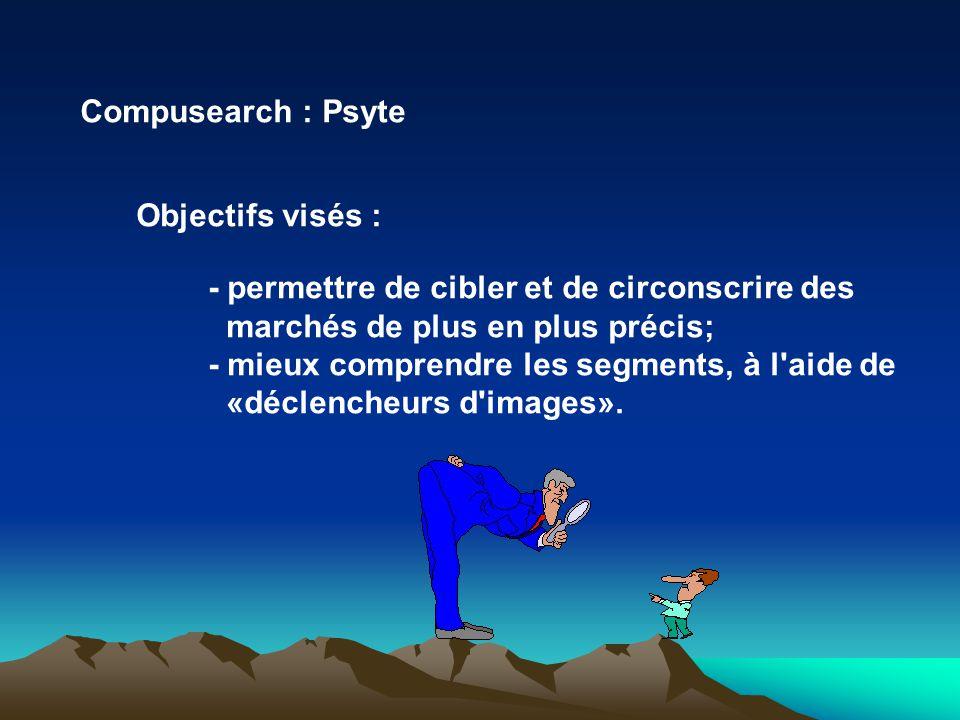 MapInfo : Psyte Qui consomme ?Où habite-t-il .