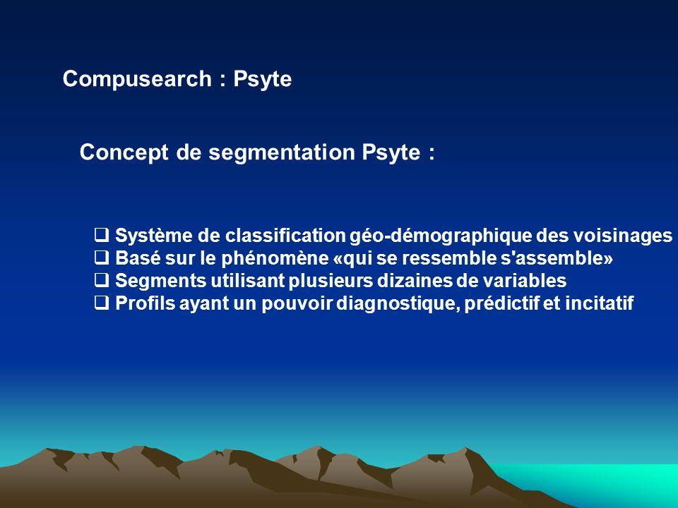 Compusearch : Psyte Objectifs visés : - permettre de cibler et de circonscrire des marchés de plus en plus précis; - mieux comprendre les segments, à l aide de «déclencheurs d images».