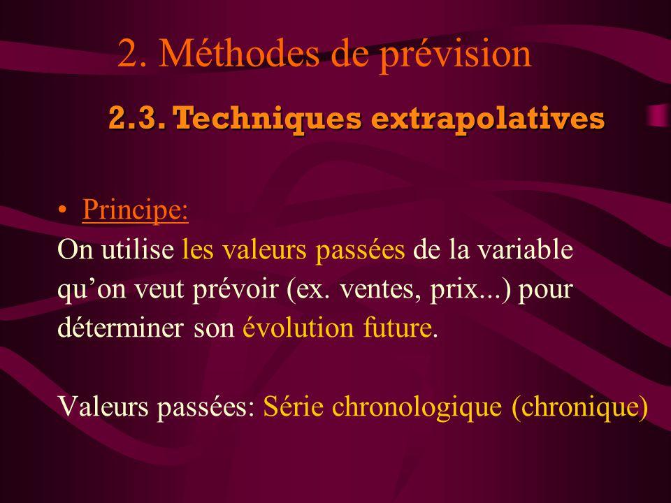 Principe: On utilise les valeurs passées de la variable quon veut prévoir (ex. ventes, prix...) pour déterminer son évolution future. Valeurs passées: