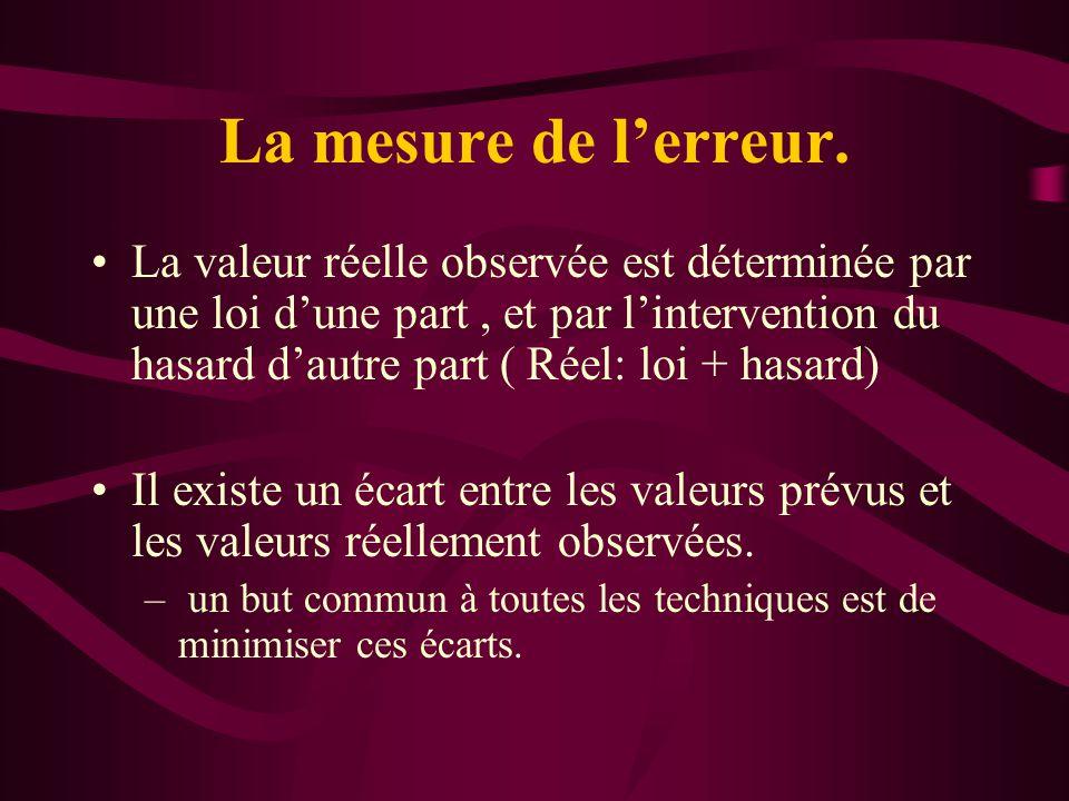 La mesure de lerreur. La valeur réelle observée est déterminée par une loi dune part, et par lintervention du hasard dautre part ( Réel: loi + hasard)