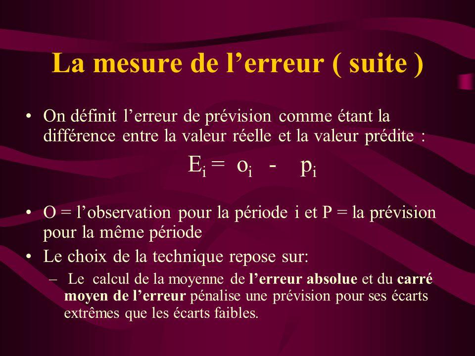 La mesure de lerreur ( suite ) On définit lerreur de prévision comme étant la différence entre la valeur réelle et la valeur prédite : E i = o i - p i