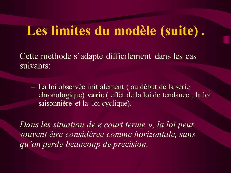 Les limites du modèle (suite). Cette méthode sadapte difficilement dans les cas suivants: –La loi observée initialement ( au début de la série chronol