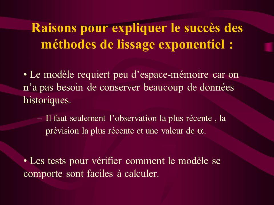 Raisons pour expliquer le succès des méthodes de lissage exponentiel : Le modèle requiert peu despace-mémoire car on na pas besoin de conserver beauco