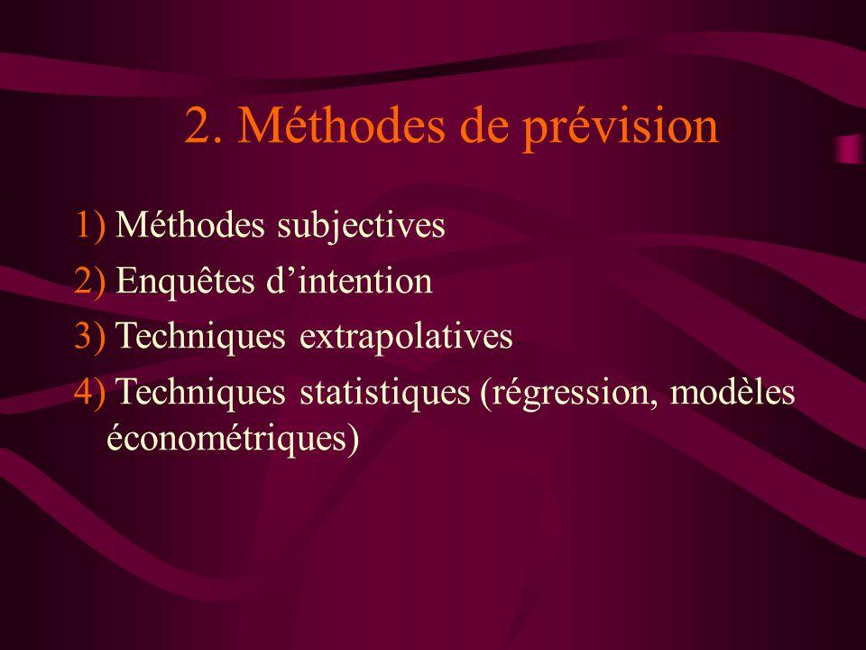 1) Méthodes subjectives 2) Enquêtes dintention 3) Techniques extrapolatives 4) Techniques statistiques (régression, modèles économétriques) 2. Méthode