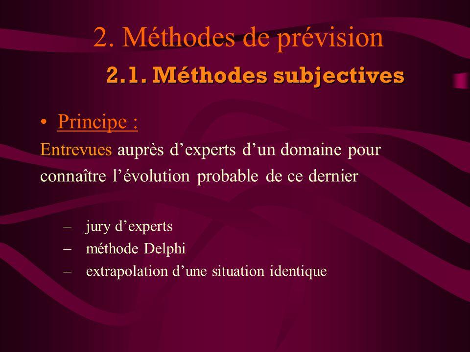 Principe : Entrevues auprès dexperts dun domaine pour connaître lévolution probable de ce dernier – jury dexperts – méthode Delphi – extrapolation dun