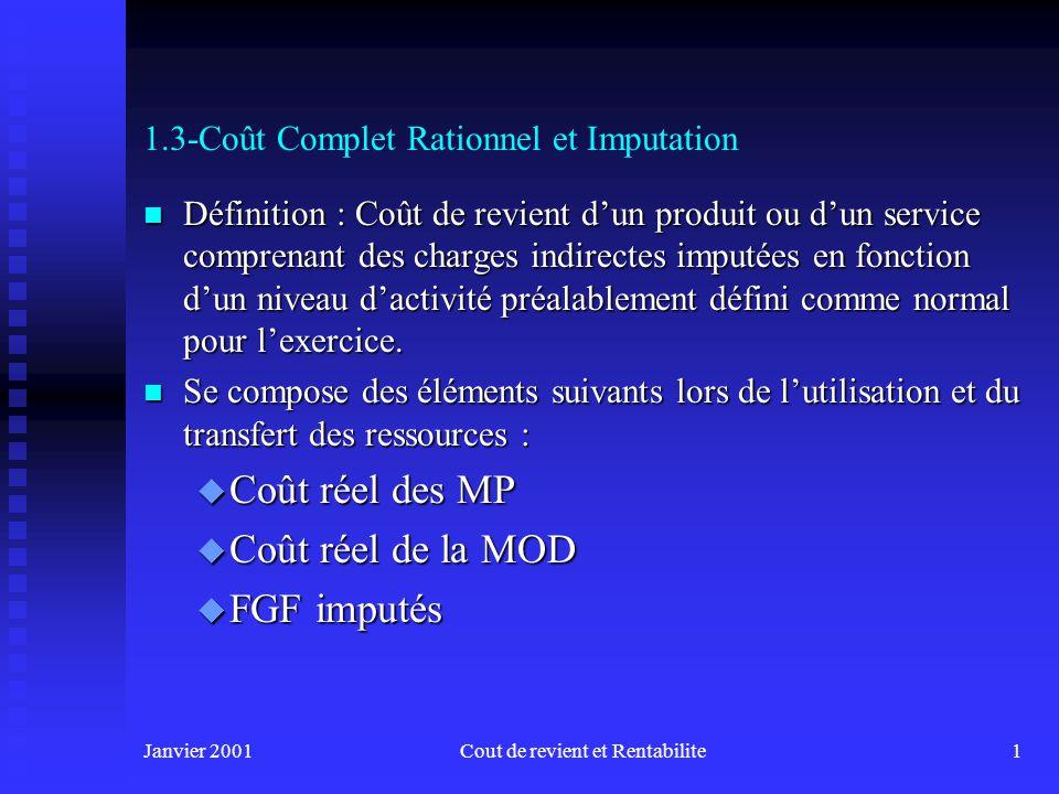 Janvier 2001Cout de revient et Rentabilite1 1.3-Coût Complet Rationnel et Imputation n Définition : Coût de revient dun produit ou dun service comprenant des charges indirectes imputées en fonction dun niveau dactivité préalablement défini comme normal pour lexercice.