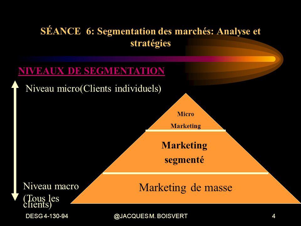 DESG 4-130-94@JACQUES M. BOISVERT4 SÉANCE 6: Segmentation des marchés: Analyse et stratégies NIVEAUX DE SEGMENTATION Niveau micro(Clients individuels)