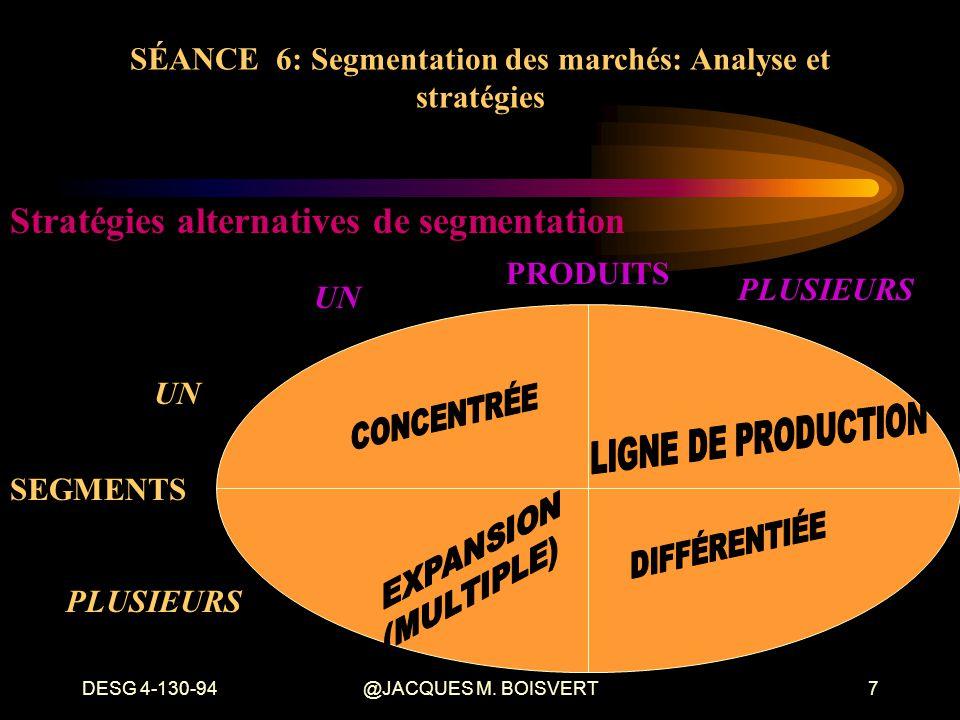 DESG 4-130-94@JACQUES M. BOISVERT7 SÉANCE 6: Segmentation des marchés: Analyse et stratégies Stratégies alternatives de segmentation SEGMENTS PRODUITS