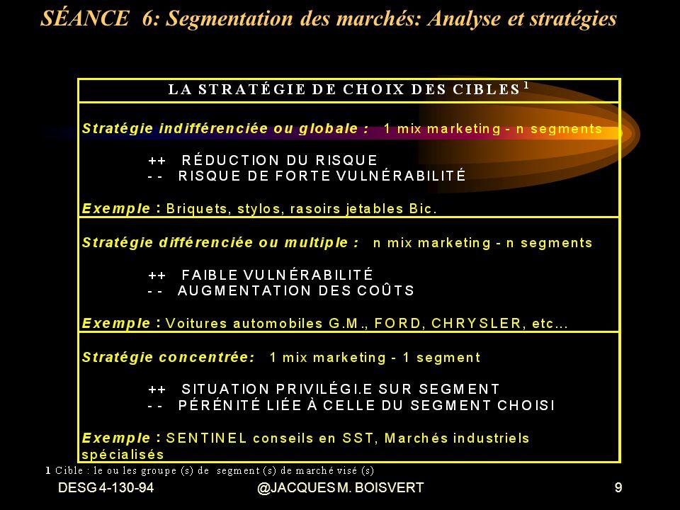 DESG 4-130-94@JACQUES M. BOISVERT9 SÉANCE 6: Segmentation des marchés: Analyse et stratégies