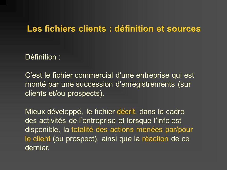 Les fichiers clients : définition et sources Définition : Cest le fichier commercial dune entreprise qui est monté par une succession denregistrements (sur clients et/ou prospects).
