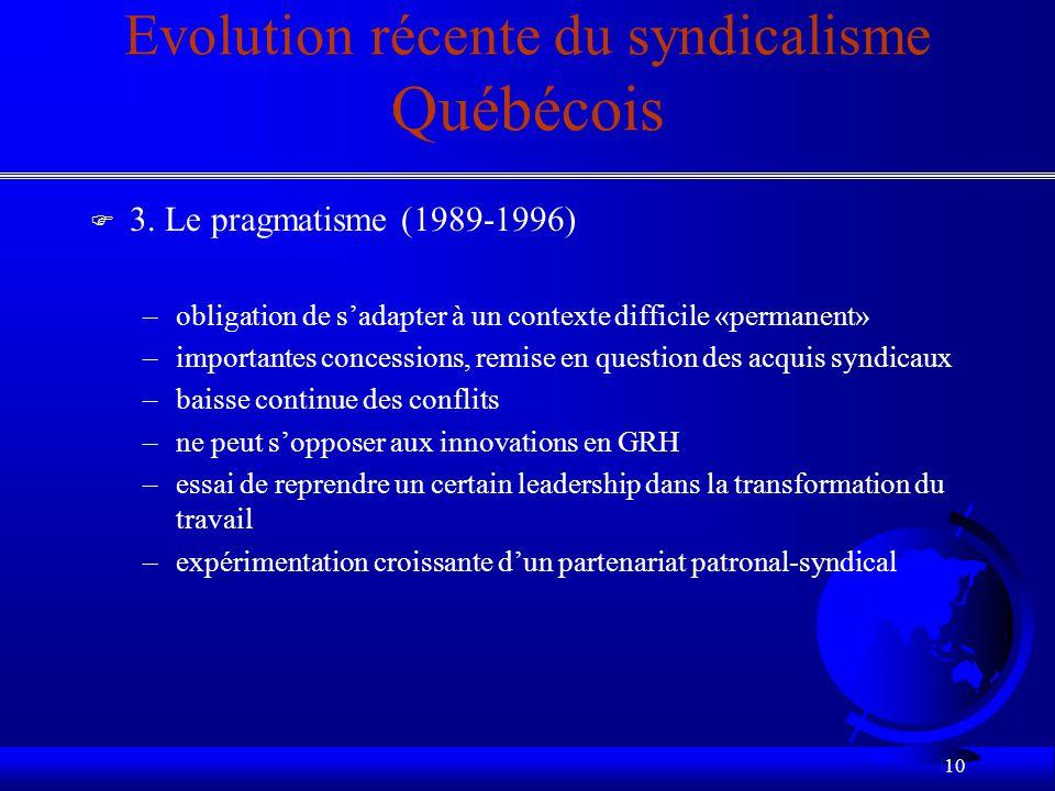 9 Évolution récente du syndicalisme Québécois F 2. Le ressac (1981-1989) –chute du pouvoir des syndicats –récession économique au début de la décennie