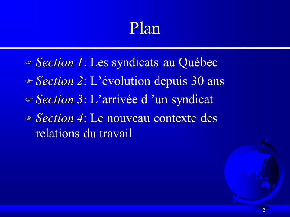 2 Plan F Section 1 F Section 1: Les syndicats au Québec F Section 2 F Section 2: Lévolution depuis 30 ans F Section 3 F Section 3: Larrivée d un syndicat F Section 4 F Section 4: Le nouveau contexte des relations du travail