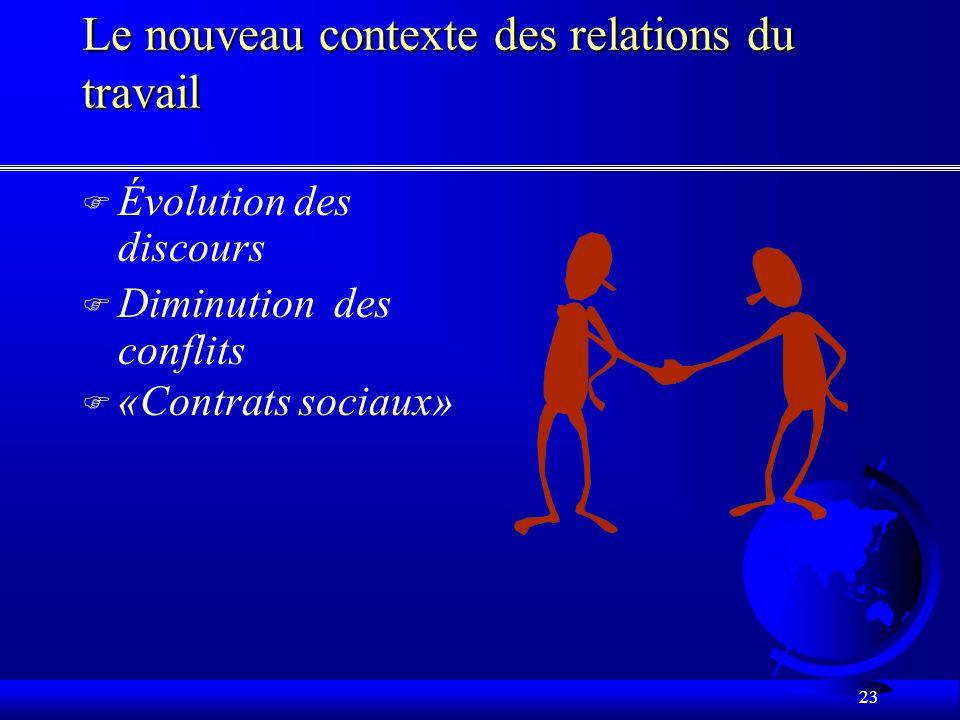 22 Section 4 Le nouveau contexte des relations de travail