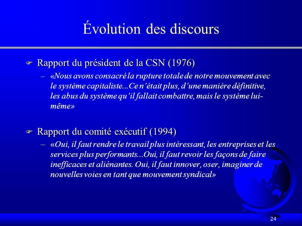 23 Le nouveau contexte des relations du travail F Évolution des discours F Diminution des conflits F «Contrats sociaux»