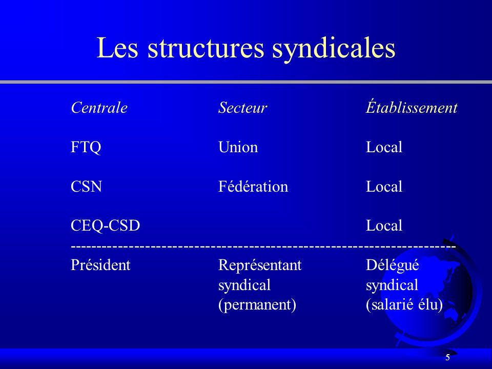 4 Les centrales syndicales au Québec F FTQ (450 000) F CSN (250 000) F CEQ (100 000) F CSD (50 000) F Indépendants (250 000) F Total: 1 100 000 syndiqués (40 %)