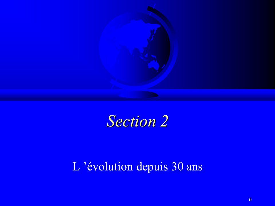 6 Section 2 L évolution depuis 30 ans