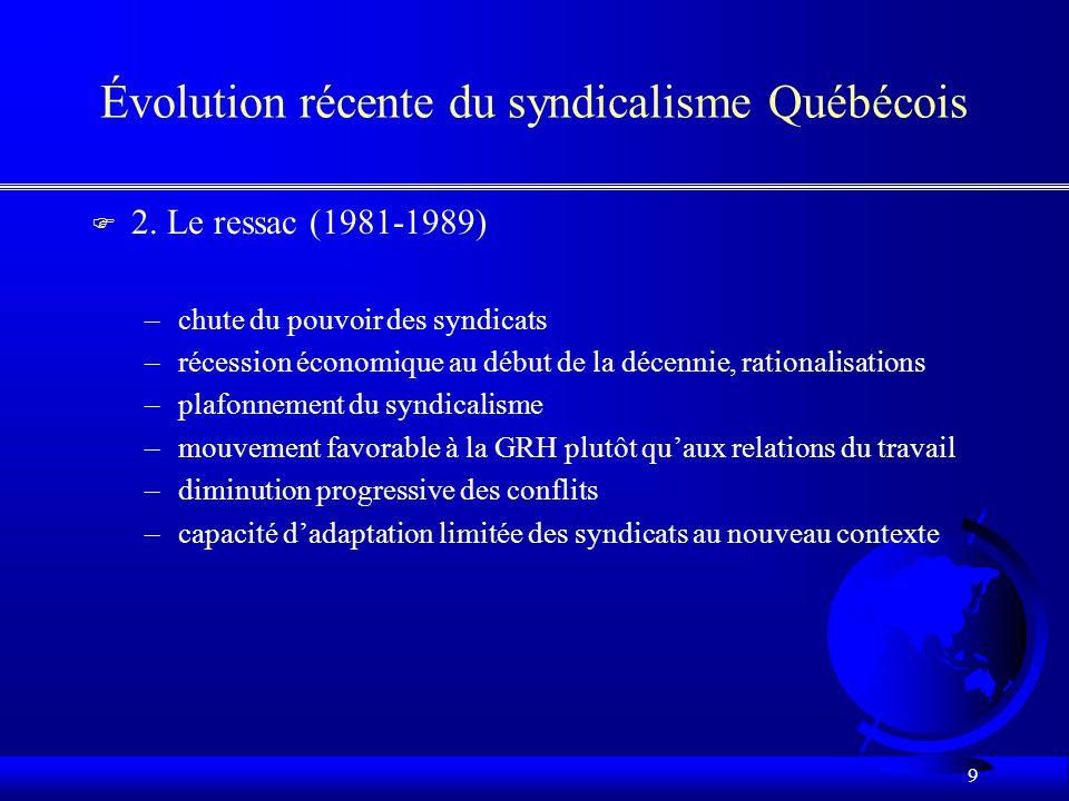 8 Évolution récente du syndicalisme Québécois F 1. La radicalisation (1964-1981) –le rattrapage national (1964-1970) –croissance économique, révolutio