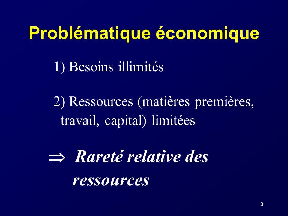 3 Problématique économique 1) Besoins illimités 2) Ressources (matières premières, travail, capital) limitées Rareté relative des ressources
