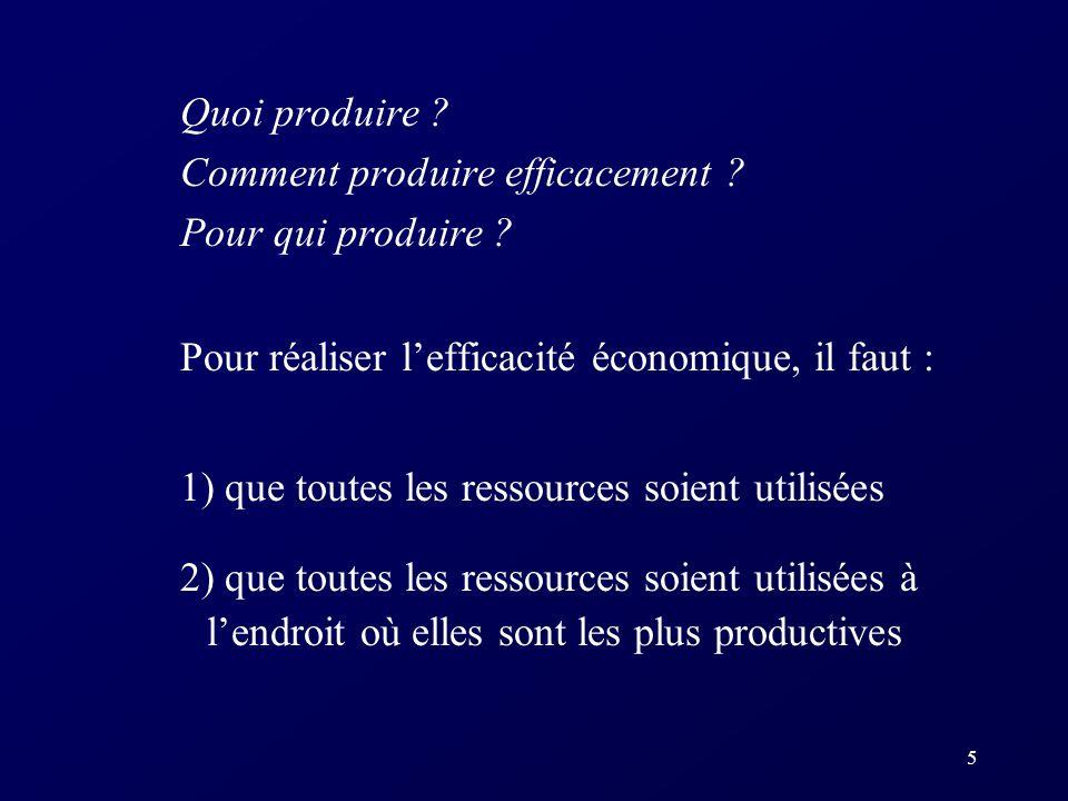5 Quoi produire ? Comment produire efficacement ? Pour qui produire ? Pour réaliser lefficacité économique, il faut : 1) que toutes les ressources soi