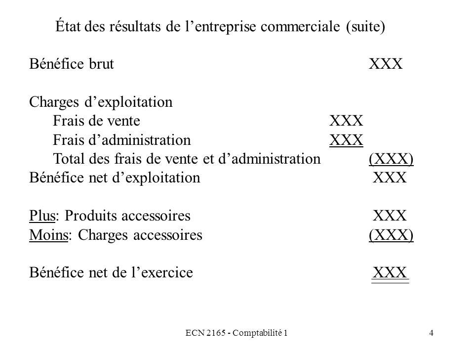 ECN 2165 - Comptabilité 14 Bénéfice brut XXX Charges dexploitation Frais de vente XXX Frais dadministration XXX Total des frais de vente et dadministr