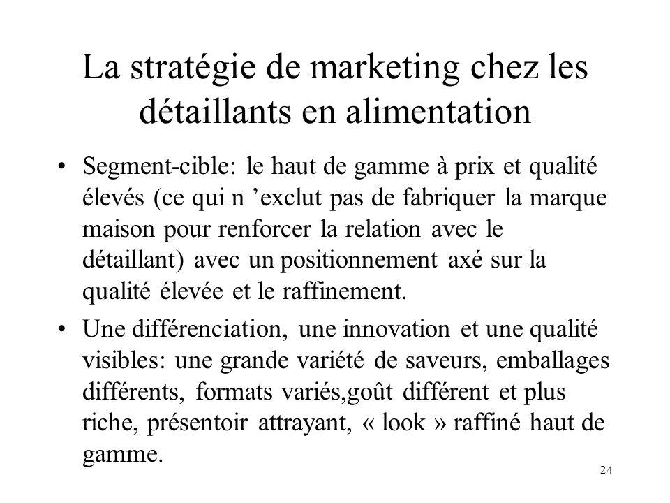24 La stratégie de marketing chez les détaillants en alimentation Segment-cible: le haut de gamme à prix et qualité élevés (ce qui n exclut pas de fab